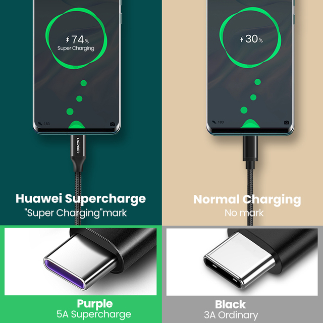Ugreen 5A USB Type C Cable for Huawei P40 Pro Mate 30 P30 Pro Supercharge 40W Fast Charging USB-C Charger Cable for Phone Cord