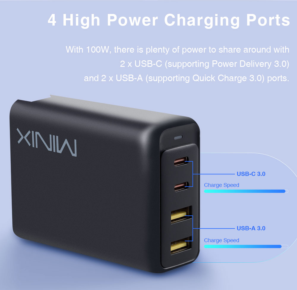 MINIX NEO P2 100W Charger GaN Fast Charger 4 Ports  2USB-C2USB-A Quick Charger EU/AU/UK Plug  For Phone Adapter For Iphone Ipad 2