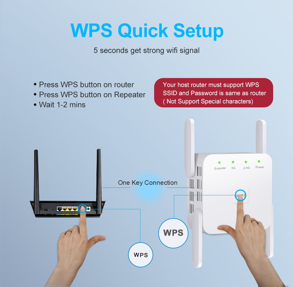 5G Repetidor Wifi Repeater Extender Booster 2.4G Roteador Wi-Fi Amplifier 300/1200M Signal WiFi Router Long Range Extender Dual