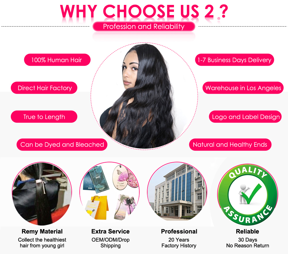 Why Choose Us2 body wave
