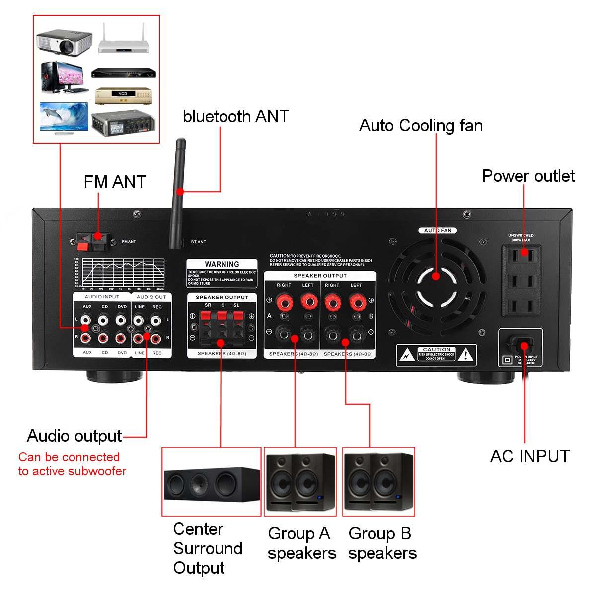 усилитель мощности sunbuck av-999bt, 7-канальный, bluetooth, fm, usb, sd