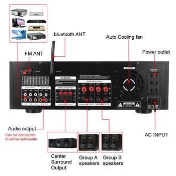 Усилитель мощности SUNBUCK AV-999BT, 7-канальный, Bluetooth, FM, USB, SD 3