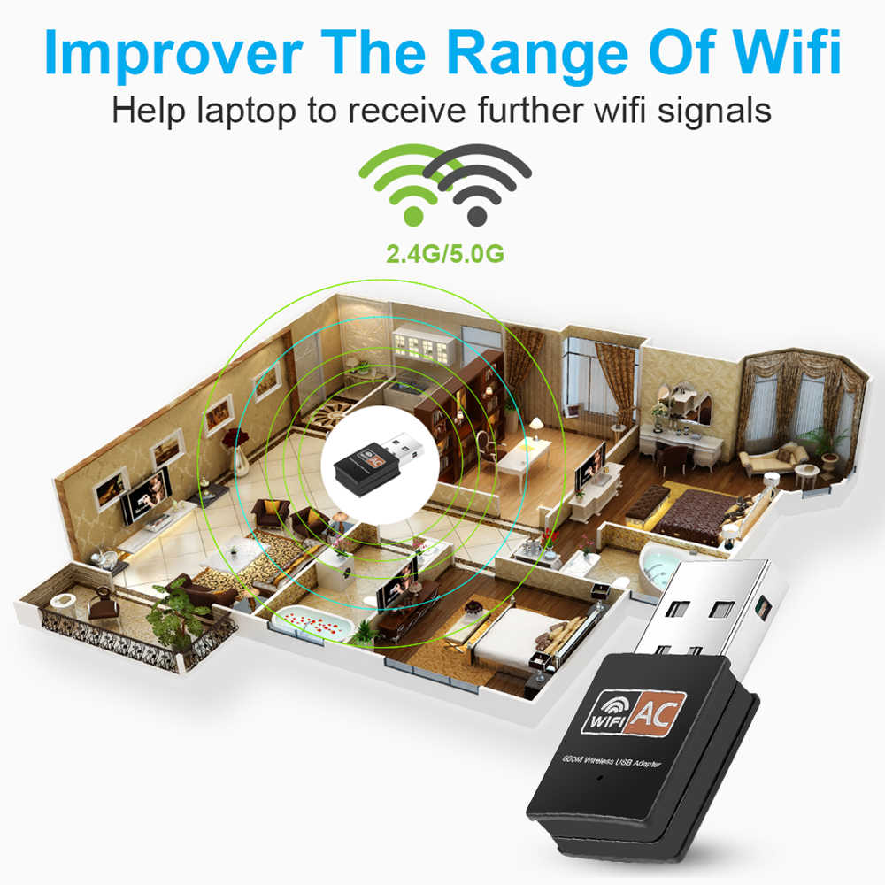 Kebidu bezprzewodowy 600 mb/s adapter usb WiFi 2.4GHz 5GHz antena WiFi karta sieciowa odbiornik dwuzakresowy 802.11b/n/g/ac do komputer stancjonarny