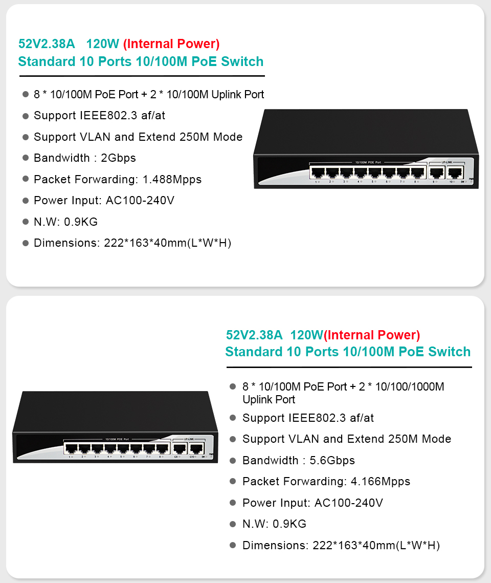 IsMyStore: 4 8 16 24 Port 10/100M Network Ethernet Poe Switch 48V for CCTV IP Camera Wireless AP 250M IEEE 802.3 af/at OEM Support