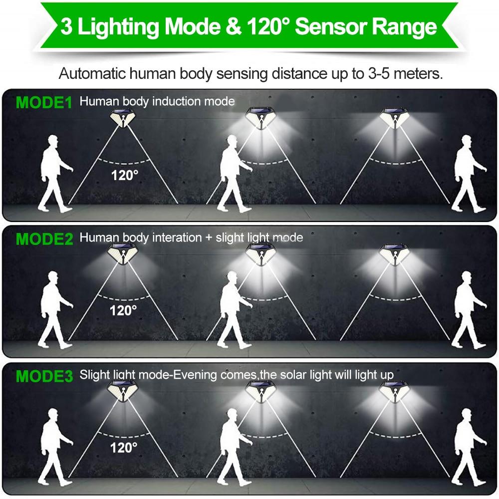 Goodland 102 100 LED Solar Light Outdoor Solar Lamp Powered Sunlight 3 Modes PIR Motion Sensor for Garden Decoration Wall Street 4