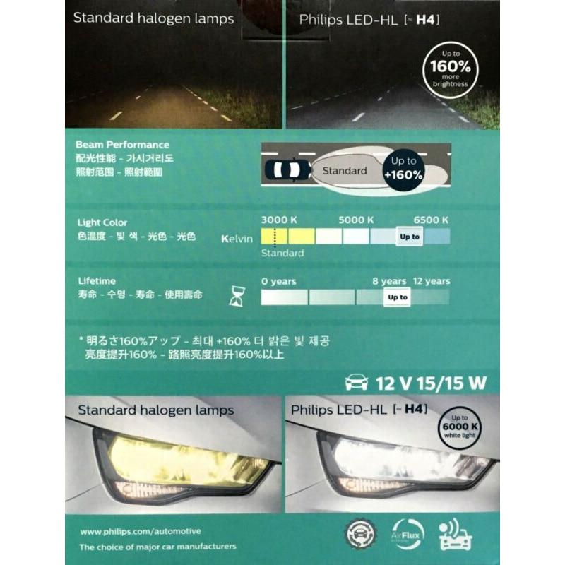 Image 5 - Philips Ultinon LED H4 9003 HB2 12V 11342ULX2 6000K Bright Car LED Headlight Auto HL Beam +160% More Bright (Twin Pack)Car Headlight Bulbs(LED)   -