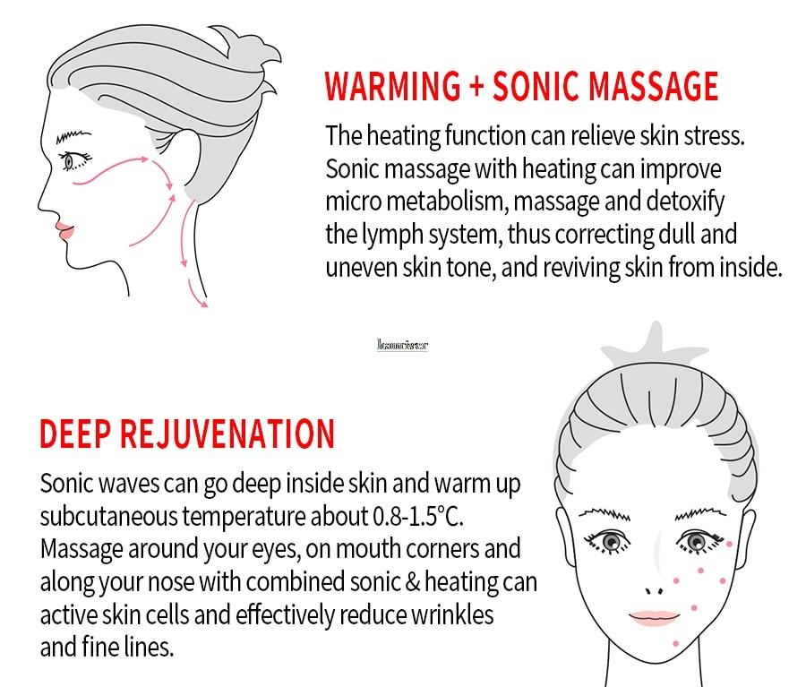 Cheap Tratamentos de relaxamento