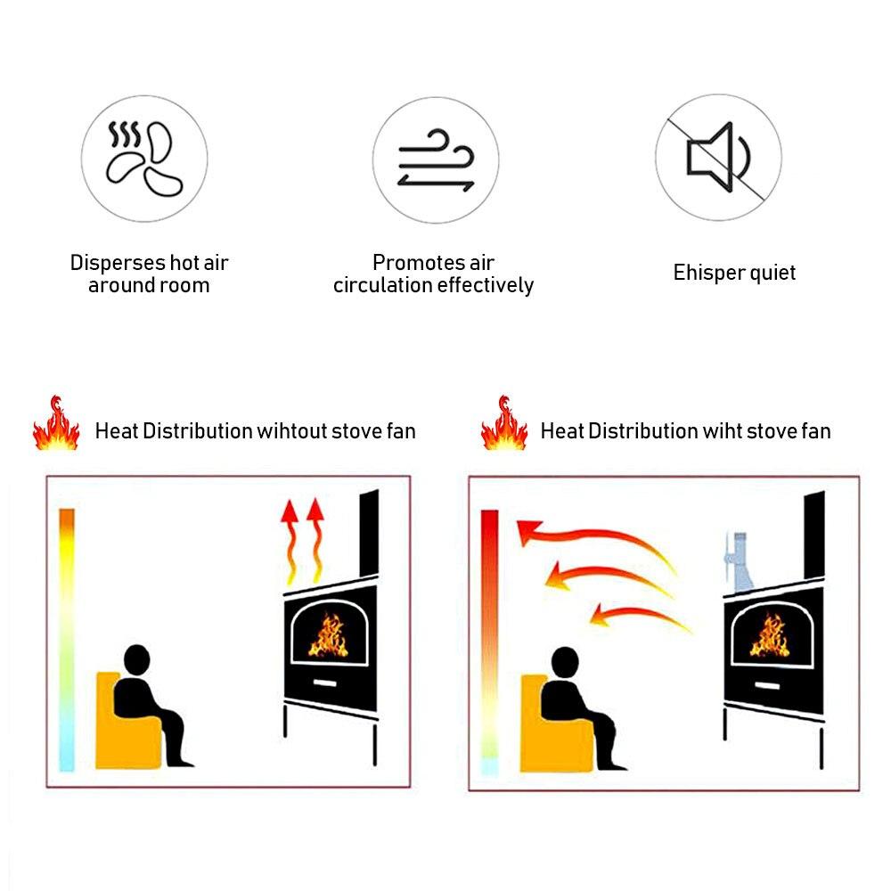 eco ventilador ferramentas para acessórios decorativos portal
