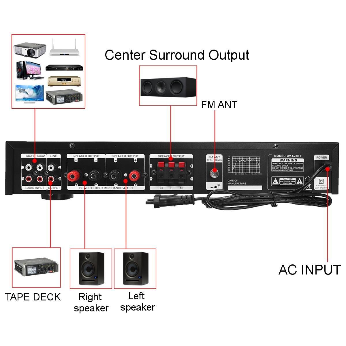 усилитель мощности sunbuck av-628bt, количество каналов: 5 (4.1), bluetooth