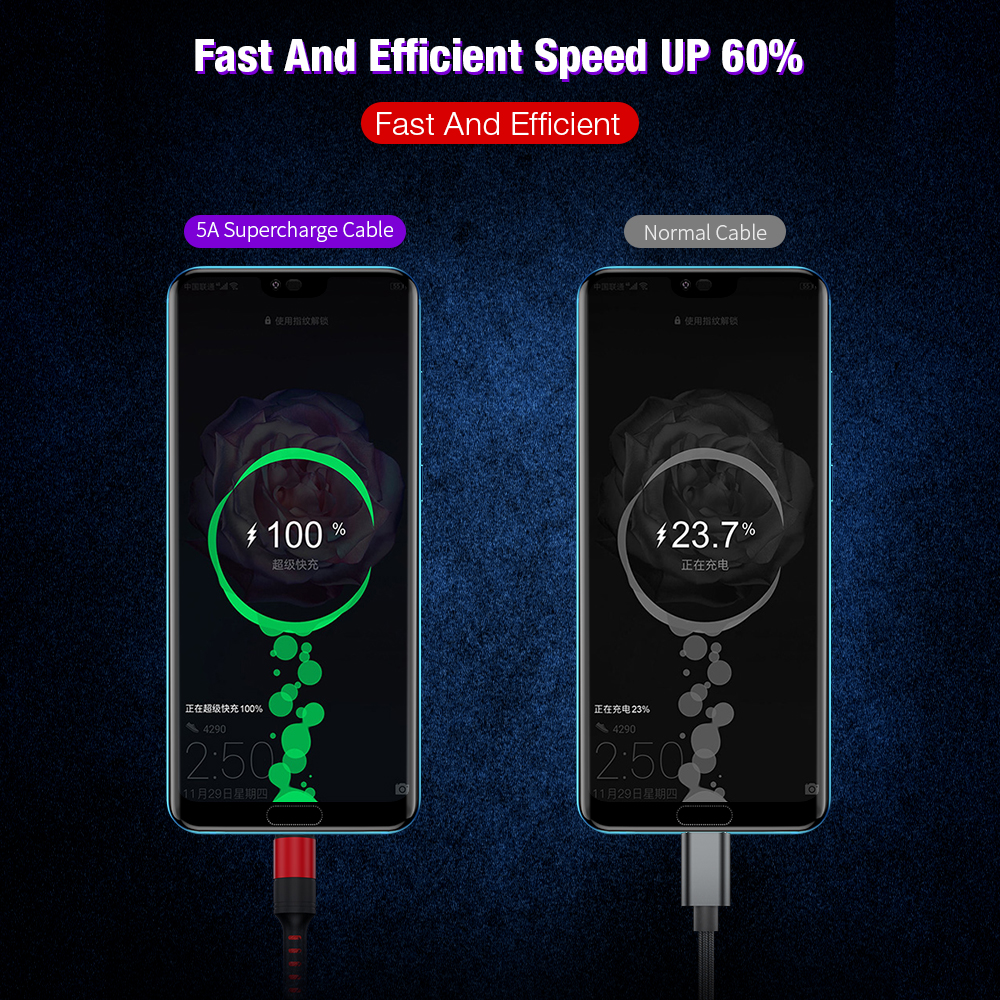 Super Fast Charging  Cable