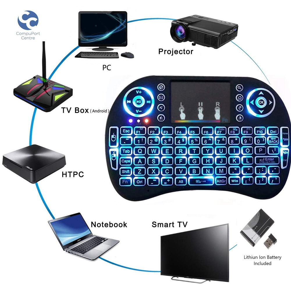 Mini Wireless Keyboard with Touchpad Mouse 2 4GHz Backlit Keyboard for Raspberry Pi Smart TV