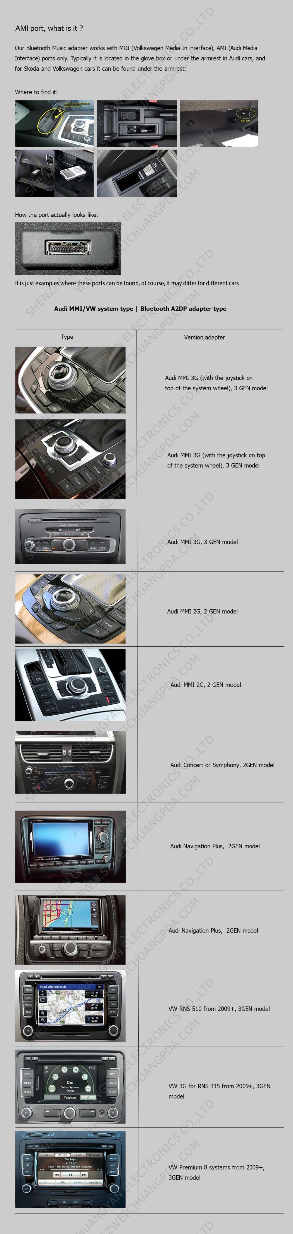 3ft Loonggate Media In F/ür AMI MMI 3G MDI AUX Musik Lade Schnittstelle Kabel F/ür Audi A3 A4 A5 A6und Volkswagen Jetta Passat CC Tigun /& Iphone 8 7-1m