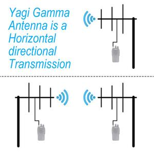Image 5 - Antena Yagi UHF430 450MHz de alta ganancia 7DBd SO239, conector Yagi, antena Gamma apta para TYT MD398 Baofeng BF 888S UHF walkie talkie