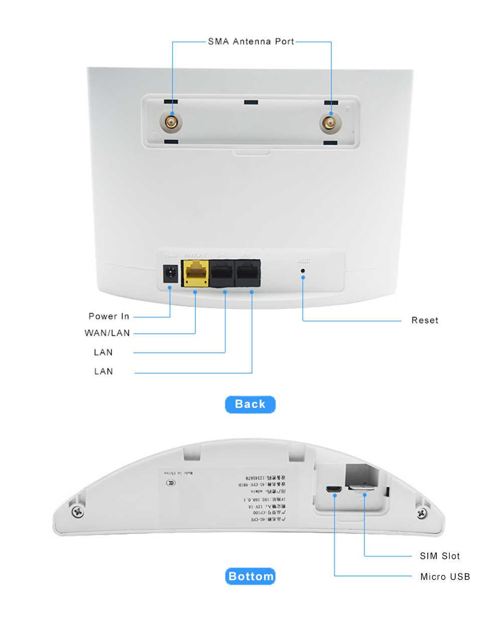 Odblokowany 4G Router 300 mb/s Router wi-fi 4G LTE CPE Router wi-fi LAN obsługa portów gniazdo karty sim bezprzewodowy Router wi-fi