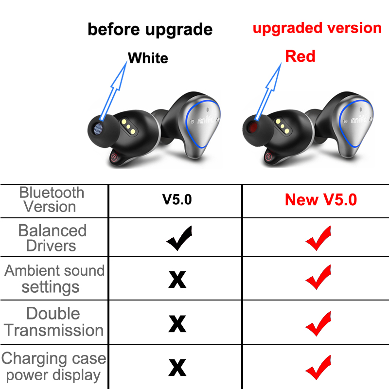 Hot DealsBluetooth Earphone Earbuds Charging-Box Balanced Upgraded Mifo O5 Sport-Stereo True Wireless