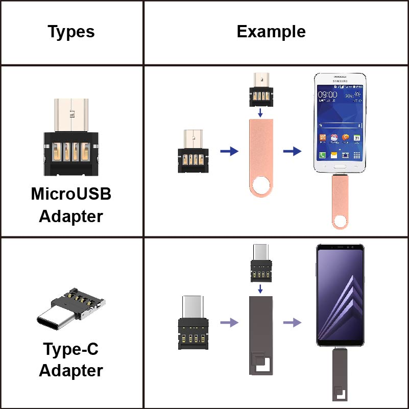 Image 5 - Free Type C adapter Pure Mini USB Flash Drives metal pendrive usb flash stick memory card 4GB 16GB 32GB 64GB 128gb 256gb 512gb-in USB Flash Drives from Computer & Office