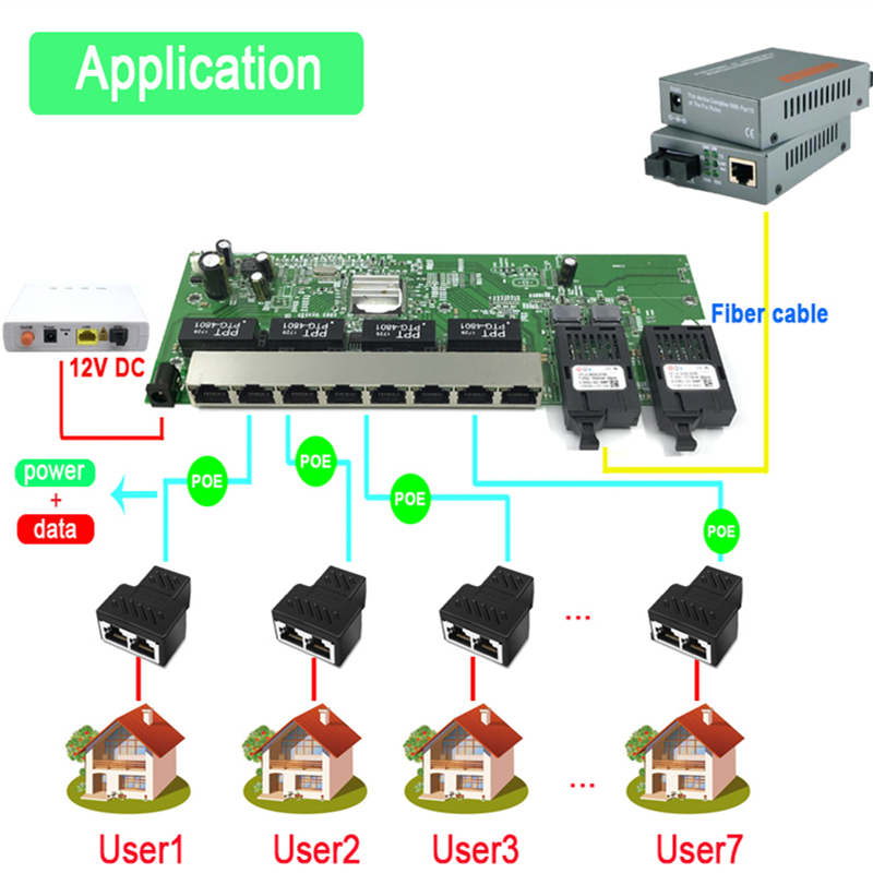 Reverse POE 10/100/1000M Gigabit Ethernet Switch Ethernet Fiber Optical Single Mode 8 RJ45 UTP&2 SC Fiber Port Board 20KM