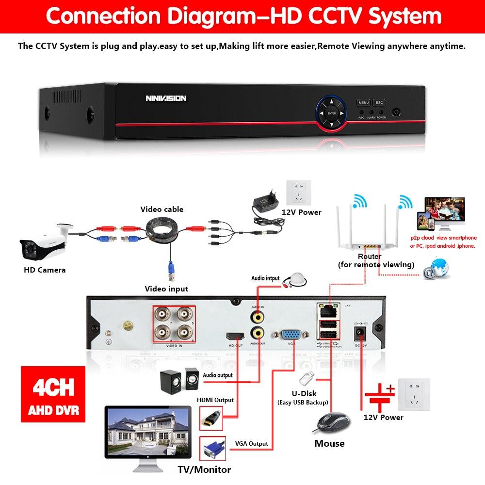 cctv gravador 3g wi fi híbrido dvr