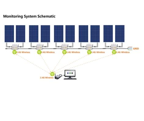Микро инвертор 200 Вт 250 Вт 300 Вт 350 Вт MPPT на сетке, 18-50VDC до 110В/220VAC чистый синусоидальный выход для использования в домашней солнечной системе