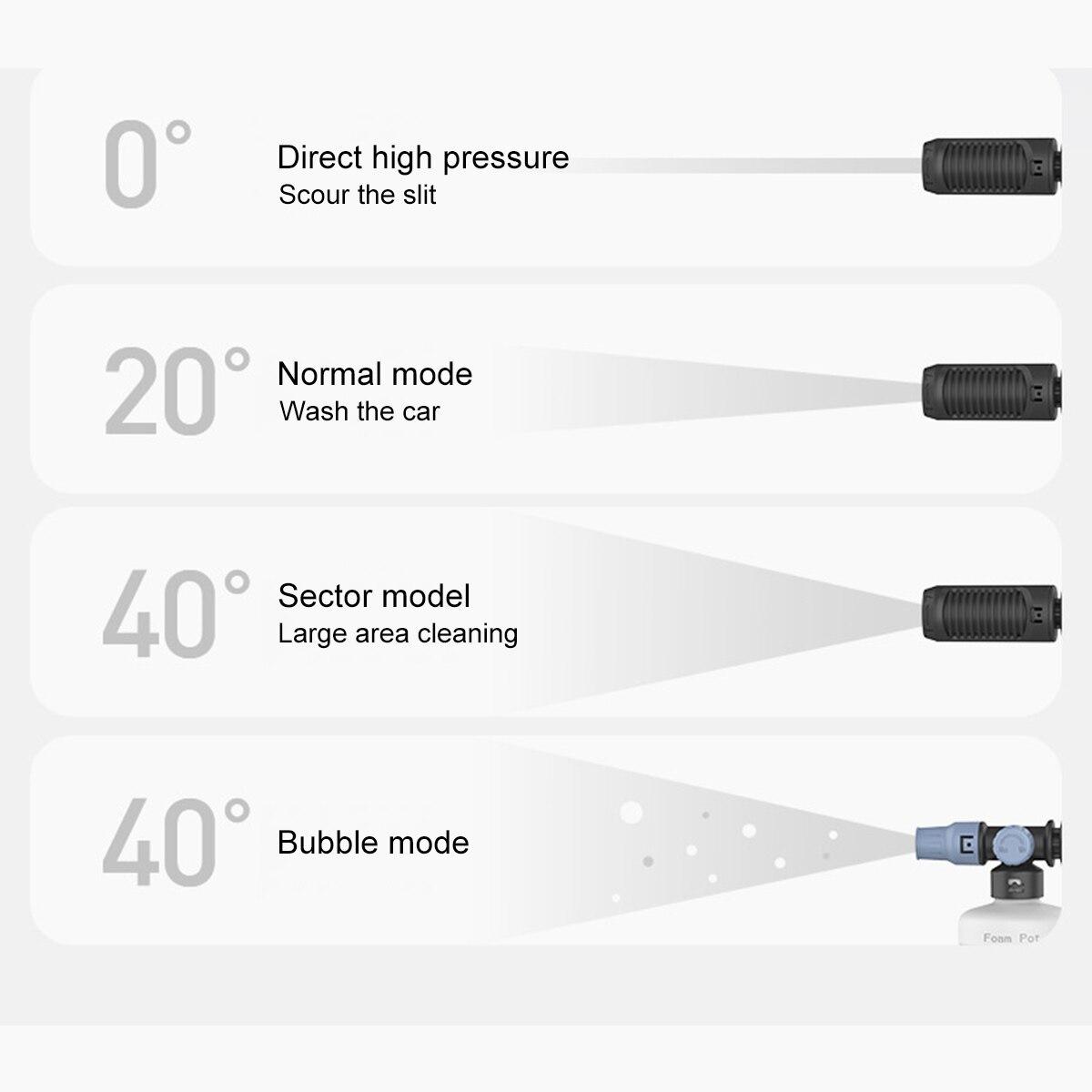 600W 35Bar Electric Mini High Pressure Car Wash Spray Gun