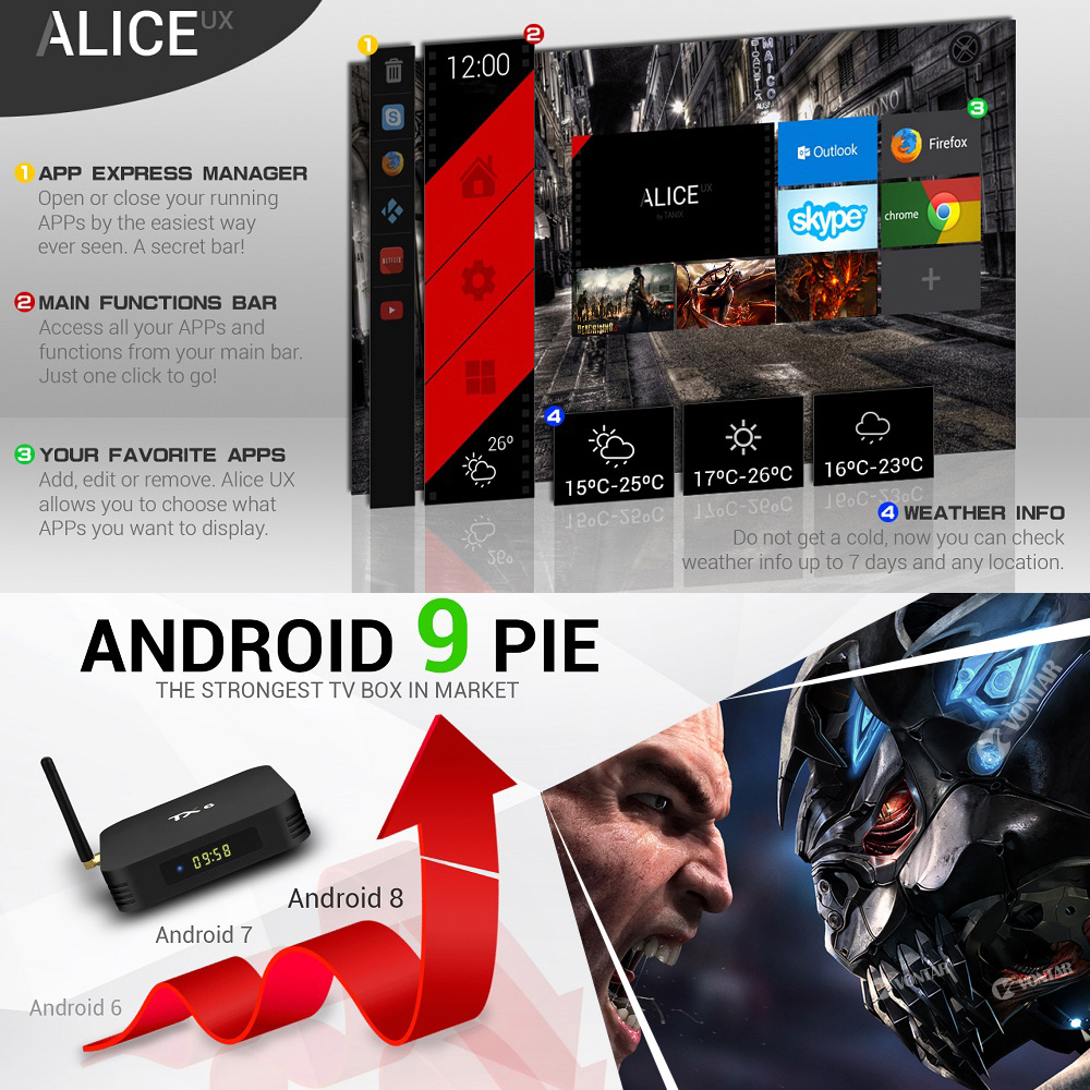 4K Smart TV Box Android 9,0 TX6 Allwinner H6 4GB RAM 64GB ROM 2/16G 32G BT 2,4G/5GHz Dual WiFi Media Player TX6 MINI Set Top Box