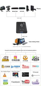 Image 5 - الأصلي هدمي إلى أوسب 3.0 التقاط بطاقة الفيديو بث مباشر الجري و سجل 1080P ل PS4 الهاتف صندوق التلفزيون لعبة المنتزع محول