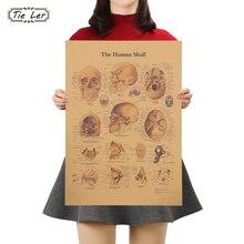 TIE LER Скелет структуры тела нервная система Плакат Бар домашний декор ретро крафт настенная бумажная наклейка 42x30 см