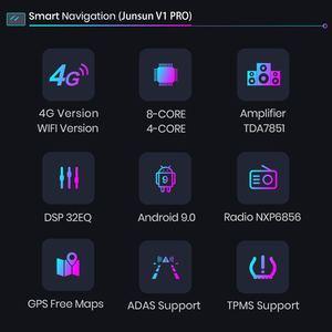 Image 4 - Junsun V1 2G + 32G 안드로이드 10.0 4G 멀티미디어 비디오 플레이어 네비게이션 GPS For Mitsubishi Outlander 3 GF0W GG0W 2012 2018 Car Radio