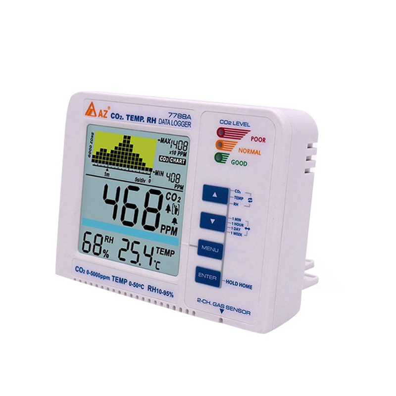 New Us Plug Az7788A Co2 Gas Detector With Temperature And Humidity Test With Alarm Output Driver Built-In Relay Control Ventilat