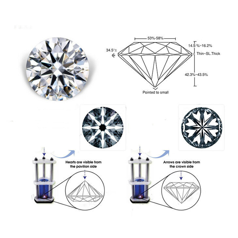BOEYCJR 0.3ct 4mm D Color Round Brilliant Cut 5mm Moissanite Loose Stone VVS1 Excellent Cut 3E Grade Jewelry Making Stone 4