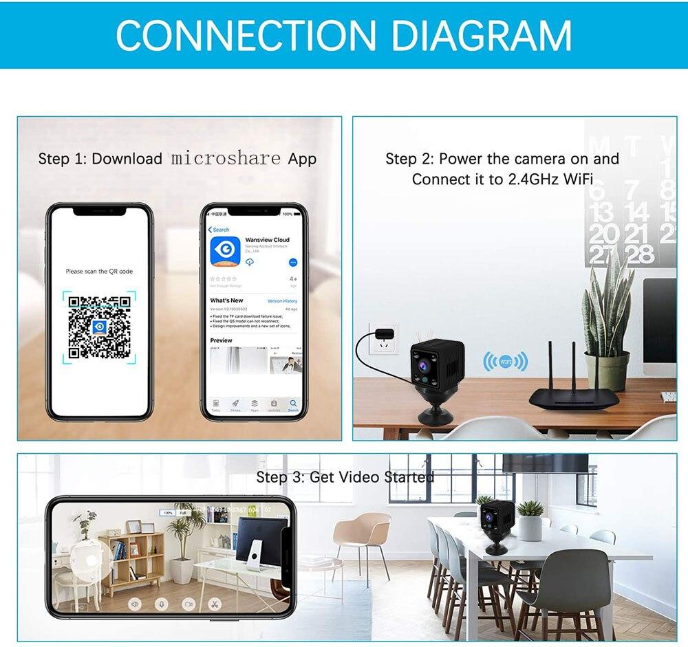 Купить с кэшбэком Kruiqi Wireless IP Camera HD 720P Mini Wifi Camera Network P2P Baby Monitor 1080P CCTV Security Video Camera with IR-cut Two Way