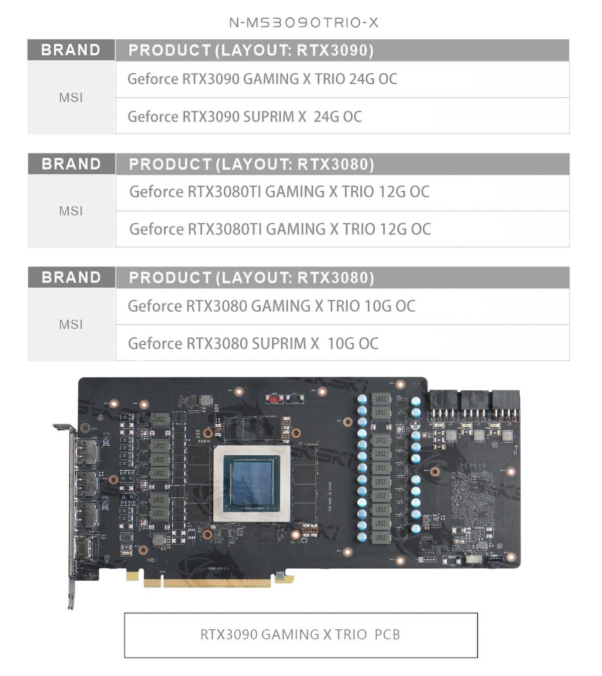 Bykski GPU Block With Active Waterway Backplane Cooler For MSI RTX 3090 3080Ti 3080 Gaming X Trio / Suprim X , N-MS3090TRIO-TC