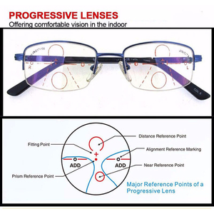 Image 2 - Handoer Anti Straling Bescherming Index 1.56 Digitale Progressieve Lens Hmc, Emi Asferische Anti Uv Recept Lenzen, 2 Stuks