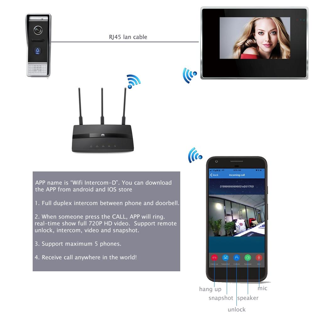 Купить с кэшбэком WiFi Video Intercom System IP Video Door Phone TuyaSmart App Remote Unlock Code Keypad+IC Card Home Access Control Touch Screen