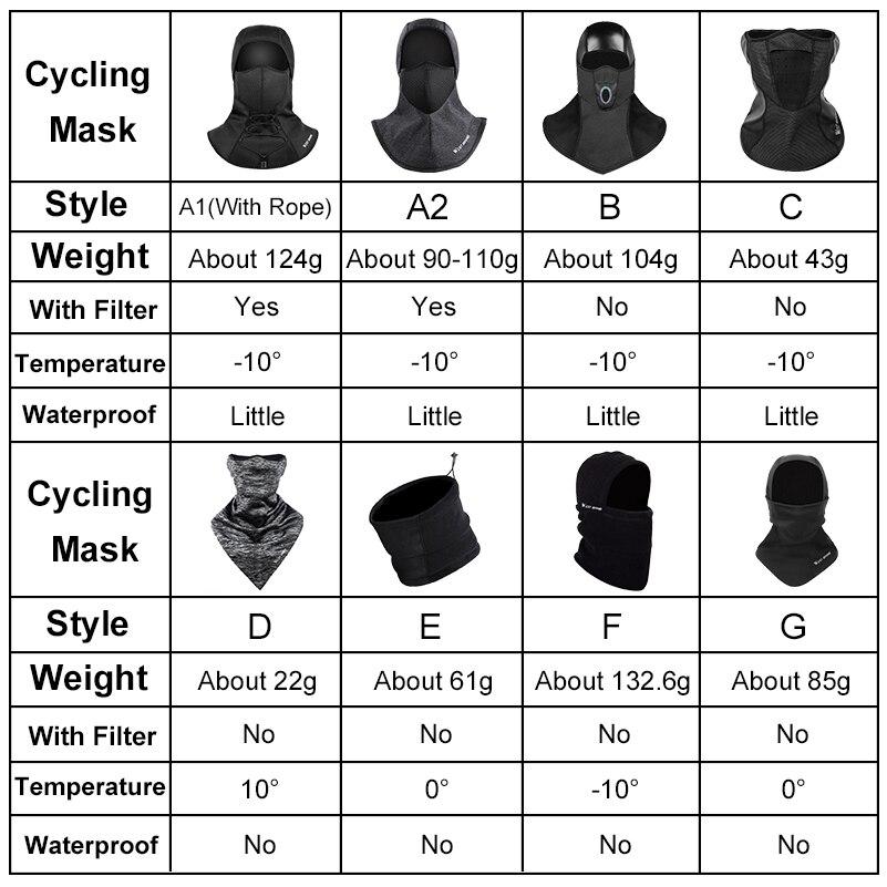 冬季面罩表格
