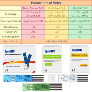 Image 5 - 3in1 Multifunctionele Cholesterol Urinezuur Bloedglucosemeter Glucometer Kit Diabetes Jicht Tester Blood Sugar Monitor Test Strips
