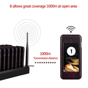 Image 4 - Retekess T112 Pager Restaurant With 20 Pager Receivers Max 999 Beepers For Restaurant Hospital Church Wireless Calling System