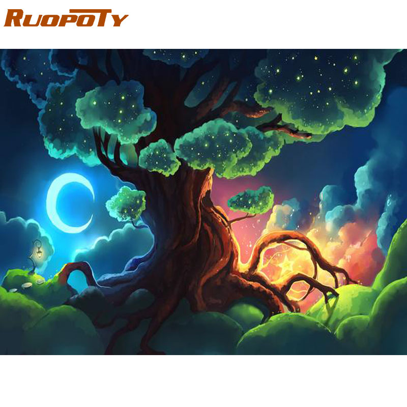 RUOPOTY on Canvas Picture Number Painting-By-Numbers-Kit Acrylic-Paint Wall-Art Home-Decor
