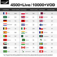 1 Year Subscription IPTV Code QHDTV Plus for Android TV Box France Belgium Dutch Arabic Spanish 4500+Live&10000+VOD M3U Smart TV