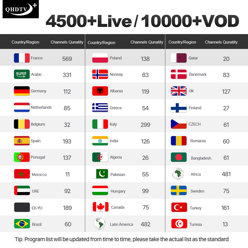 1 Year Subscription IPTV Code QHDTV Plus For Android TV Box France Belgium Dutch Arabic Spanish 4500+Live&10000+VOD M3U Smart TV