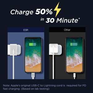 Image 2 - ESR USB C Fast Charger 18W Wall Plug Travel Quick Type C Type c PD Charger for iPad iPhone 11 X XR XS Max EU US UK Wall Charger