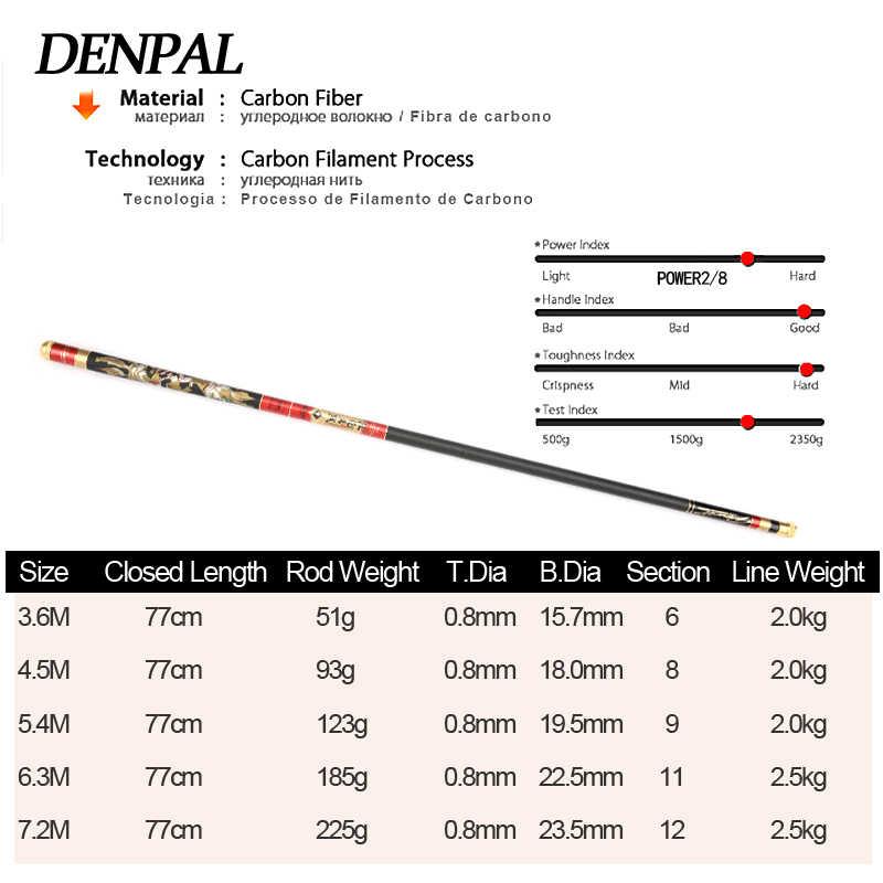 2019 nouvelle canne à pêche télescopique de haute qualité Super léger dur 3.6 m/4.5 m/5.4 m/6.3 m/7.2 m Fiber de carbone main pôle pour la pêche de la carpe