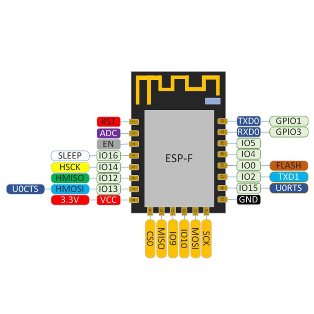 ESP8266 4MB WIFI Wireless Module Development Board ESP-12F Upgrade ESP-12S