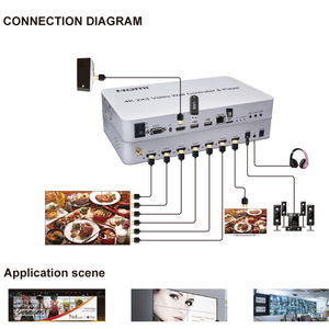 Image 5 - 2x3 Splicer 2x2 3x3 Splicing Display Processor HDMI USB Player Video Wall Controller Audio Extraction RJ45 Ethernet WIFI RS232