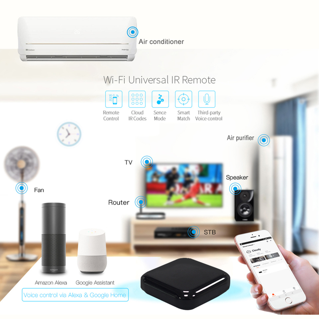Tuya WiFi IR Remote Control for Air Conditioner TV, Smart Home Infrared Universal Remote Controller For Alexa,Google Home 6