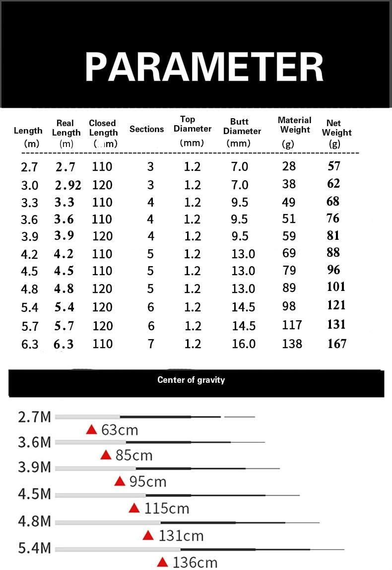 mão pólo vara de pesca 2.7 m-6.3