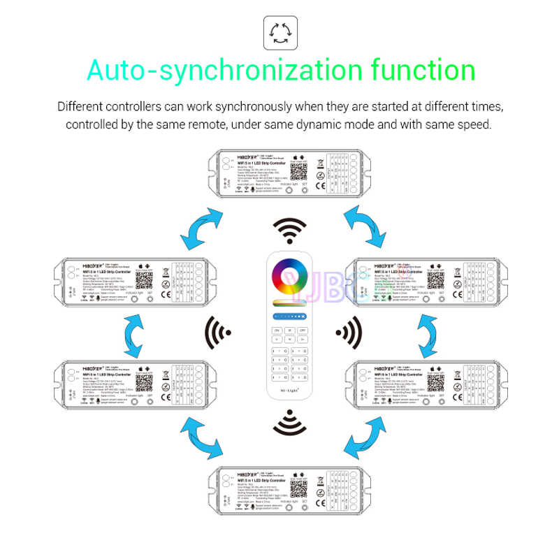 Miboxer WL5 2.4G 15A 5 w 1 sterownik wifi do Led na pojedynczy kolor, CCT, RGB, RGBW, RGB + CCT taśmy Led, wsparcie amazon alexa głos