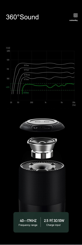 Remax M40 Portable Wireless Bluetooth Speaker 4