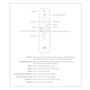 Image 4 - Used Replacement For Xiaomi mi tv Box S Voice Bluetooth Remote Control with the Google Assistant Control