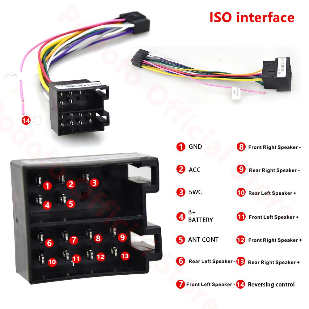 ISO-Y3097-Podofo